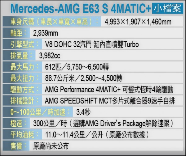 Mercedes-AMG E63 S 4MATIC+小檔案