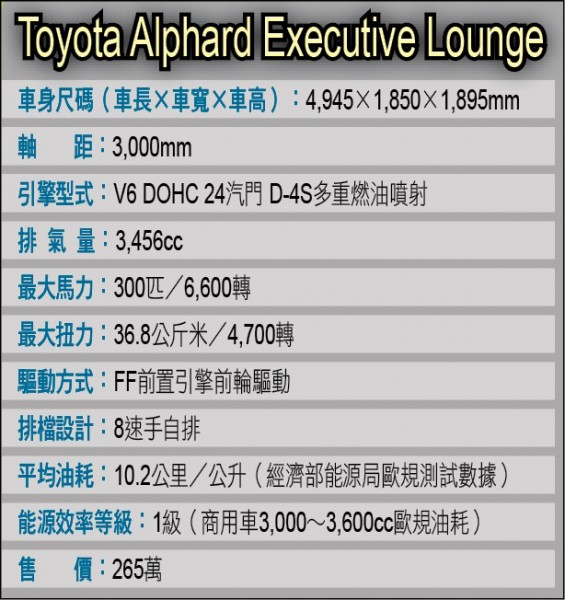 Toyota Alphard Executive Lounge小檔案