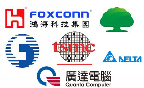 全球企業排行 台灣47家進榜