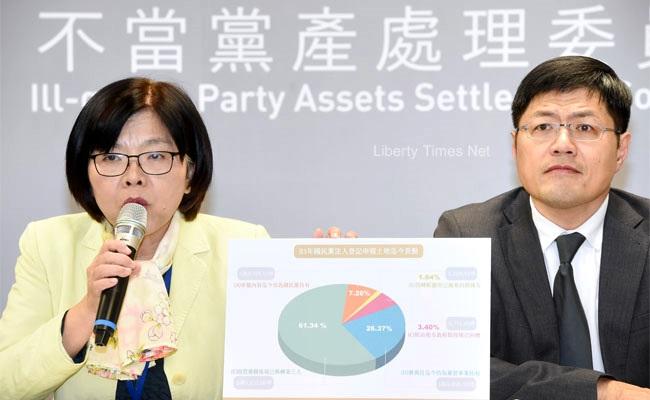 國民黨20多年 狂賣128個小巨蛋土地