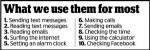英調查十大手機功用 通話功能只排第6