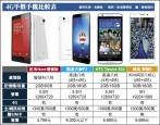 4G平價手機激戰 最低殺到4799元