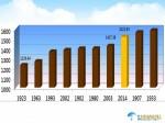 天氣風險公司︰台灣臨近10年來最大乾旱