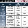507戶松山健康公營宅 2017完工