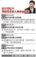 第十屆國共論壇 藍不排除「朱習會」
