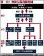 台北》整合實物銀行 社會局當「總行」