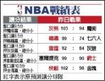 效力湖人19季 Kobe曾2度想走…