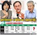 民進黨總統初選烽煙起 民主價值引論戰