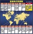 經濟疲弱 中國人行再降息1碼