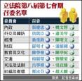 立院召委席次 藍9綠7