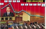 「不可任性」 李克強︰中國成長今年降至7%