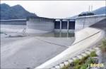 2.5階限水 工業大戶減供7.5%