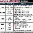訪溪溝生態 台北「5夠讚」