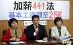 台聯提議基本工資調至25K 勞動部9月開會討論