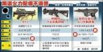 抄太陽會軍火庫 1彈未發 繳2衝鋒槍