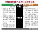 申入亞投行 中國矮化台灣 馬政府唱和