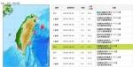 尼泊爾強震 台灣旅遊團3團45人均平安
