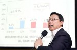 《TAIPEI TIMES 焦點》 'Consensus' view could hurt KMT: survey