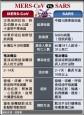 韓MERS首例 疑為「超級傳播者」