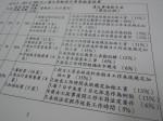 工讀勞檢4成違規 勞動部擴大檢查