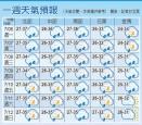 颱風逼近 墾丁遊客掃興