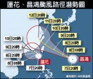 雙颱接力!蓮花轉進中國 昌鴻週五逼近北台