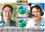 立委選舉╱南市找不到強棒 國民黨徵召黨工上陣