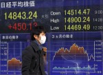 投信:亞洲債市跑贏股市 高收益債表現亮眼