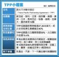 3大爭議喬不攏 TPP談判觸礁
