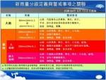 大雨太頻繁 九月起氣象局新雨量分級上路