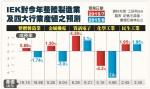 高志明︰下半年經濟 沒好轉理由