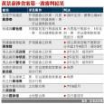 基市前議長 黃景泰涉貪判20年