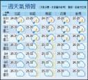 中小學今開學 降雨機率大