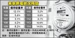 備用容量率3.1% 後年恐限電