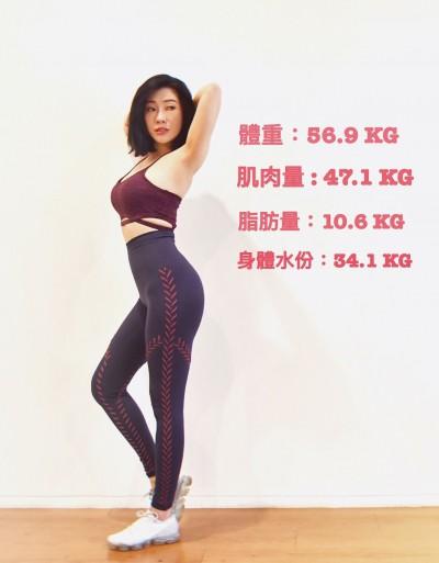 (影音)KIMIKO一張圖曝「全身83%肌肉量」 打爆館長了!