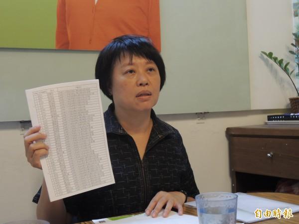 違紀參選新竹市南區市議員的鍾淑姬被民進黨市黨部開除黨籍,她宣佈退出民進黨,為理念選擇走自己的路。(記者洪美秀攝)