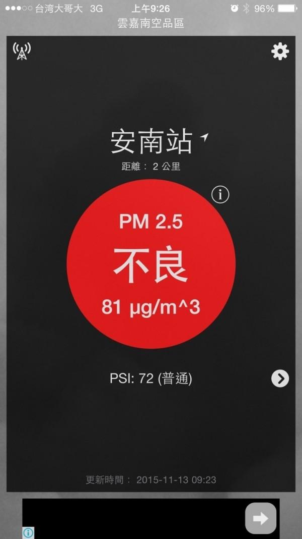 台南市安南區空氣品質「不良」(擷自環保署空氣品質監測網頁)