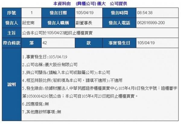 儀大中國子公司虧3億 重訊宣布23日下市