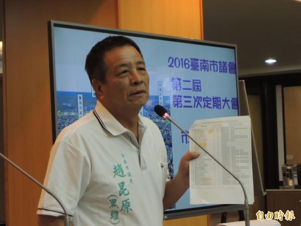 市議員趙昆原今天質詢為魯肉飯小吃店請命。(記者洪瑞琴攝)