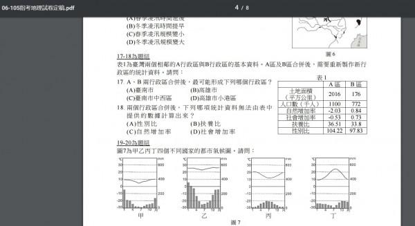 105指考地理科中,因18題考無法計算的數據,但有專家發現,選項D「社會增加率」還是可以用高深的數學模式,以近似值方式算出,最後大考中心決定該題送分。(記者吳柏軒翻攝)