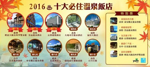 蕃薯藤旗下輕旅行頻道票選今年秋冬10大必住溫泉飯店。(圖:蕃薯藤提供)