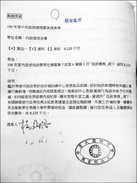 國民黨立委楊鎮浯等提案減列內政部役政署822萬元預算。(李俊俋國會辦公室提供)