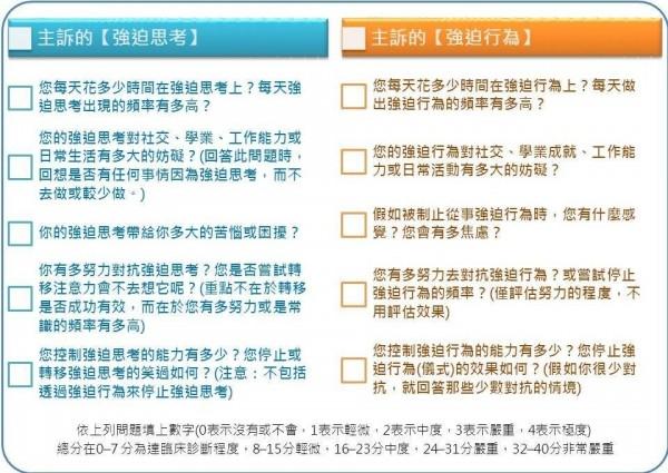 強迫症自我評估量表。(台北慈濟醫院提供)