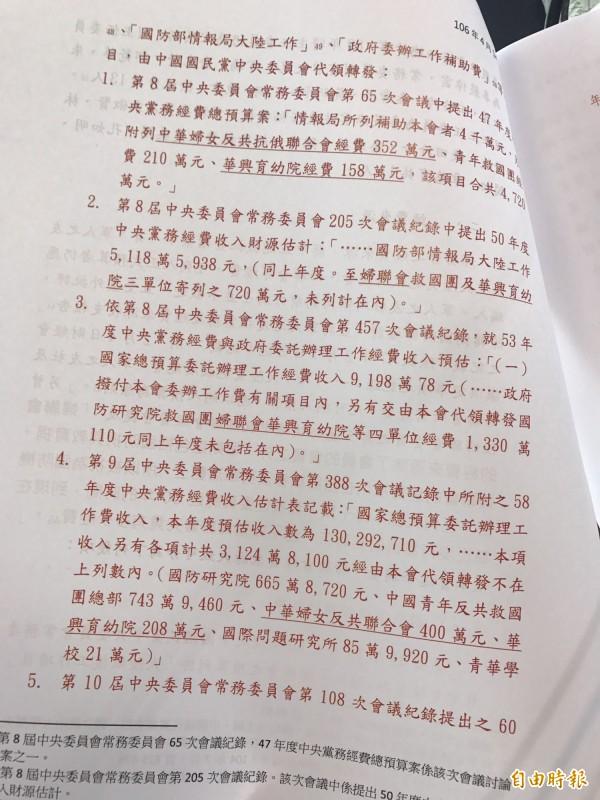 黨產委員會相關資料指出,情報局曾補助國民黨中常會,並且附列婦聯會、救國團、華興育幼院經費。(記者蘇芳禾攝)