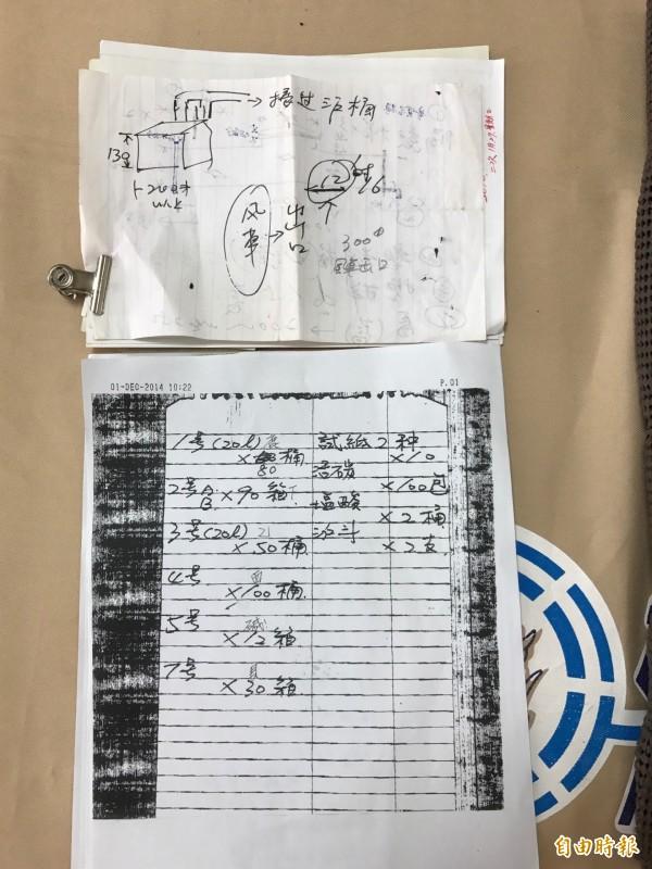 82歲劉嫌的製毒筆記。(記者洪臣宏攝)