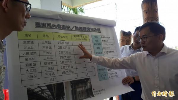 立委劉櫂豪(右)今天到知本車站勘查,要求提早施作電梯。(記者黃明堂攝)