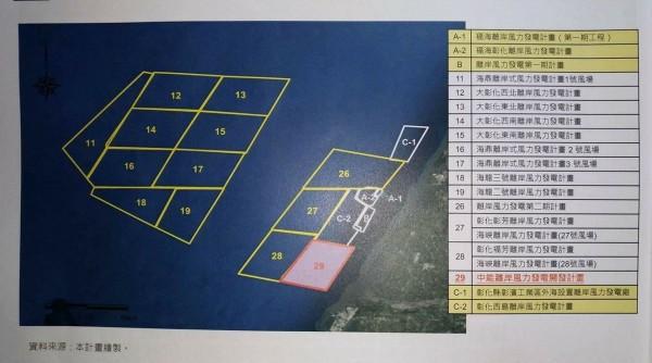 縣府招商在彰外外海規劃多個風場區塊,有漁船作業的航道內,也有離岸較遠的航道外。(圖施月英提供)