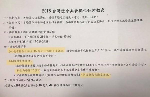 嘉義縣議員詹琬蓁在臉書上張貼台灣燈會攤位租金費用。(取自詹琬蓁臉書)