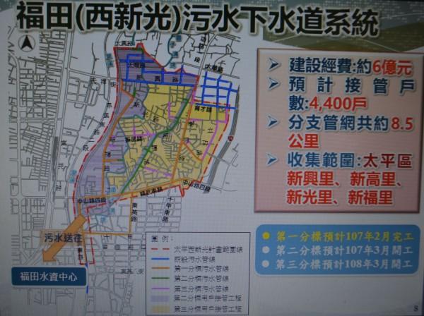 台中市政府水利局提升太平污水下水道接管率,目前福田系統(西新光)第1期工程已在施工。(記者陳建志翻攝)