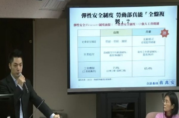 國民黨立法委員蔣萬安質詢勞動部長林美珠,質疑對勞工過勞及身心健康的影響評估報告是否不存在。(圖取自立法院實況直播)